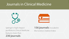 Key author statistics for journals in Clinical Medicine