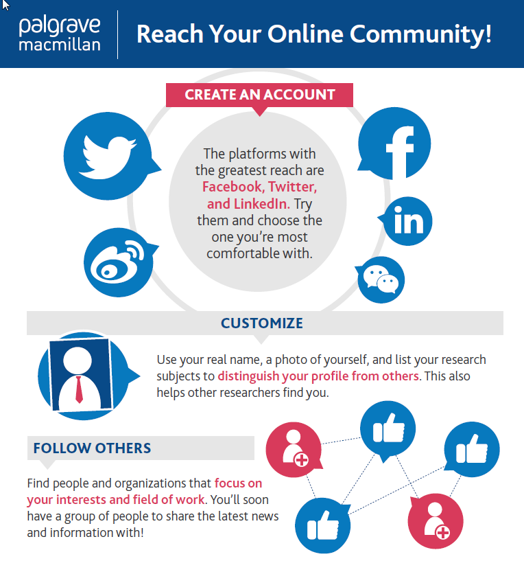 Reach Your Online Community!