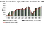 A review of the trends in Ghana's power sector - Energy, Sustainability and Society