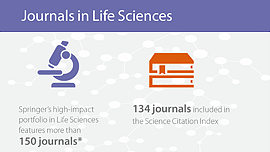 Key author statistics for journals in Life Sciences