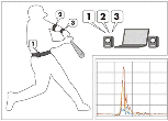 Development of a rhythmic auditory biofeedback system - ROBOMECH Journal