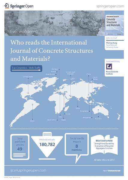 Who reads the International Journal of Concrete Structures and Materials