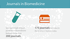 Key author statistics for journals in Biomedicine